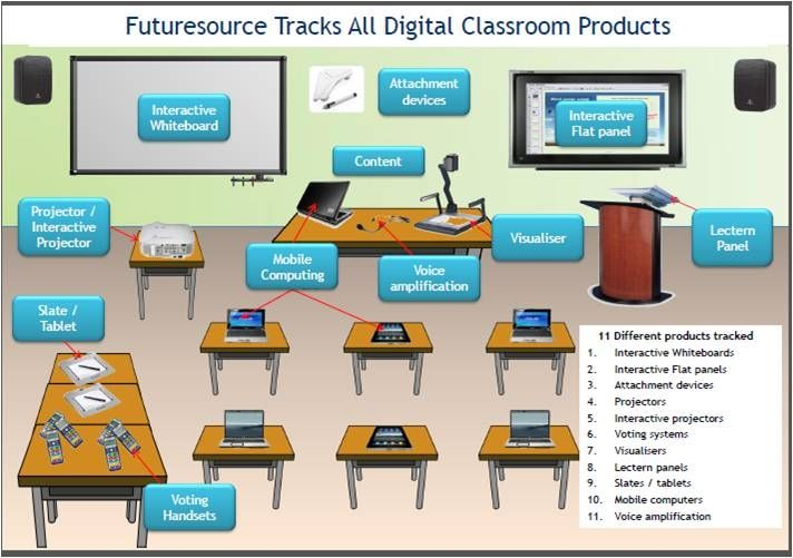 Ed Tech Blog.......My Educational Technology Reflections: The ...